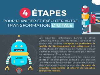 4 étapes pour planifier sa transformation digitale